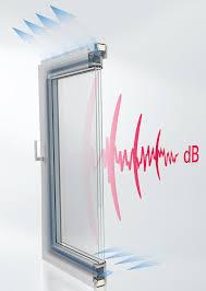 Schüco Akustik Schallschutz Bei Gekipptem Fenster Oder Per