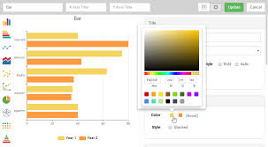 Beautiful Charts Best Online Chart Maker