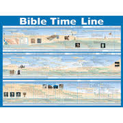 Bible Timeline Wall Chart Bible Time Line Laminated Wall Chart
