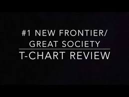 New Frontier Great Society Review Youtube