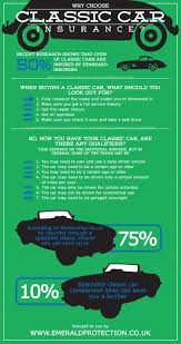 why choose classic car insurance infographic
