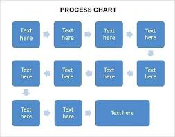 Cross Functional Process Maps Freeletter Findby Co