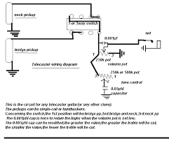 wiring diagram for fender telecaster the wiring diagram fender wiring diagram nodasystech wiring diagram