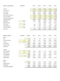 How To Forecast Balance Sheet Balance Sheet Forecast Template