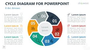 Arrow Ring Chart Powerpoint Cycle Diagrams For Powerpoint