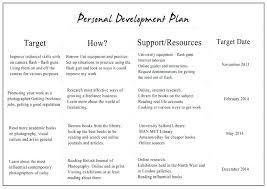 personal development portfolio template. Personal Development Portfolio Template Personal Business Plan