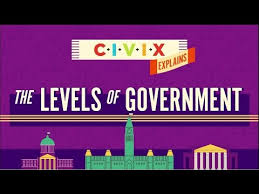 Flow Chart Of Levels Of Government The Levels Of Government