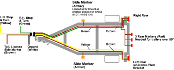boat trailer lights wiring diagram trailer wiring diagrams 7 round Wiring Diagrams For Trailers 7 Wire 7 pronge trailer connector diagram trailer wiring diagrams special tips avoid routing wires over sharp edges or pinching them all splices wiring diagram for 7 wire trailer plug