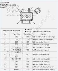 2005 impala wiring diagram wiring diagram for light switch \u2022 2005 chevy impala starter wiring diagram 2005 chevy impala wiring diagram for 2005 impala wiring diagram rh tricksabout net 2005 impala headlight