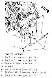 Chevy s10 starter trucks wiring diagram chevy wire harness schematic circuit diagram full size
