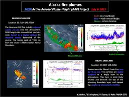 Misr Charts Plume Heights And Aerosol Characteristics For