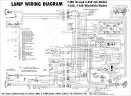 2008 chevy bu wiring diagram mikulskilawoffices com 2008 chevy bu wiring diagram new 52 fresh 2000 chevy bu fuse box diagram