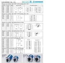 20a,25a rotary switch,cam switch,change over switch with spring Rotary Cam Switch Wiring Diagram 20a, 25a rotary switch, cam switch, change over switch with spring return to salzer rotary cam switch wiring diagram