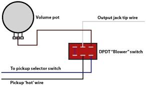 push pull tone pot wiring diagram wiring diagram push pull tone pot wiring diagram