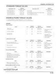 Standard Torque Chart Imperial Bolts 16 Unique Metric Bolt Torque Specifications Chart