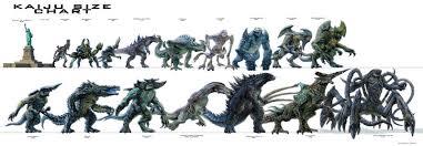 Kaiju Size Comparison Chart