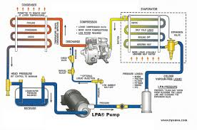air conditioner wiring diagram troubleshooting wirdig pressor wiring diagram on wiring diagram refrigeration compressor