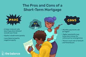 Mortgage Comparison Chart Is A 15 Year Better Than A 30 Year Mortgage Comparison