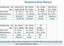 Powerlifting Knee Sleeves Powerliftingtowin