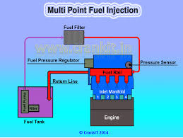 2007 ford f 250 fuse box diagram on 2007 images free download 2004 Ford F 250 Fuse Panel Diagram 2007 ford f 250 fuse box diagram 12 ford f 250 fuse box layout 06 f250 fuse box diagram 2004 ford f 250 6.0 diesel fuse panel diagram