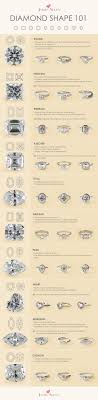 Ring Size Chart James Allen A Shape For Each Type Of Engagement Ring Each Diamond Shape