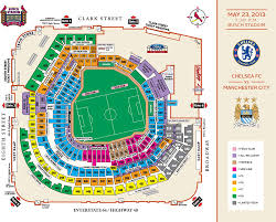Chelsea Vs Mancity May 23rd At Busch Stadium Soccer Stl