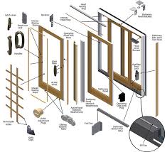 andersen frenchwood gliding patio door replacement parts patio screen door handles window pane shower door