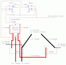 2 battery switch wiring diagram images battery wiring diagram diagram additionally battery wiring moreover fuse box auxiliarybattery and winch for my 80 series