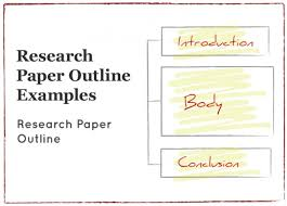 Writing A Research Paper Outline How To Outline A Research Paper Template Business