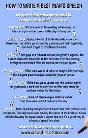 how to write a best man s speech simplythebestman com h i m how to write a best man s speech simplythebestman com