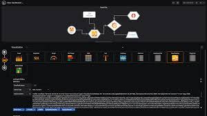 Flow Chart Io Flowcharting Plugin For Grafana Grafana Labs