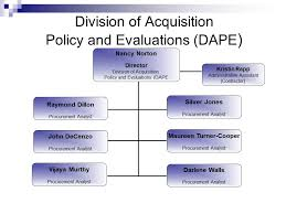 Chart Of Human Evaluation Division Of Acquisition Policy And Evaluation Dape