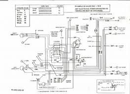 sunl scooter wiring diagram wiring diagrams and schematics taotao atv wiring diagram car collection 2017 lintex 150cc scooter
