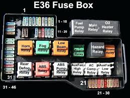 2000 bmw 328i fuse box diagram 328ci wiring diagrams image free for BMW 3 Series Fuse Box full size of 2000 bmw 328ci fuse box diagram wiring 328i wiring diagram 2000 bmw 328i