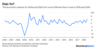Aluminum Is The Market To Watch Closely In 2019 Bloomberg