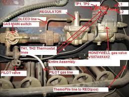 millivolt heating system estate buildings information portal how do i test millivolt valve system pilot is on but main burner not lighting