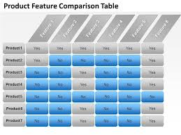 0314 Product Features Comparison Chart Presentation