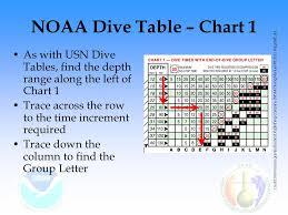 Air Diving Decompression Ppt Download