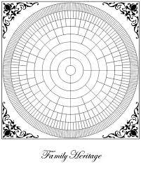 Genealogy Circle Chart Blank A1 Paper Size