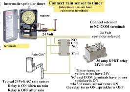 irrigation pump start relay wiring diagram wiring diagram how to wire intermatic sprinkler and irrigation timers and manuals
