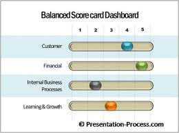 Excel Sliding Scale Chart 20 Luxury How To Create A Line Chart In Excel
