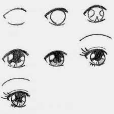 How To Draw Eyes Step By Step How To Draw Manga Eyes Step By Step Learn To Draw And Paint