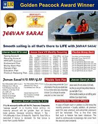 New Jeevan Anand Plan 815 Surrender Value Calculator