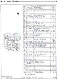 87 jeep yj wiring diagram 87 yj bulkhead wiring diagram 87 jeep yj wiring diagram 87 yj bulkhead wiring diagram jeepforum com forum f12 1993 motoring jeepit