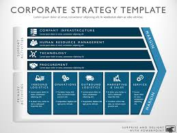 Buisness Strategy Business Strategy Template Other Business Marketing Strategy