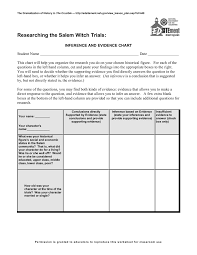 Researching The Salem Witch Trials Inference And Evidence