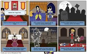hamlet tragic hero storyboard by nmelo