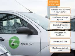 Zipcar  HBR Case Study  Background image of page