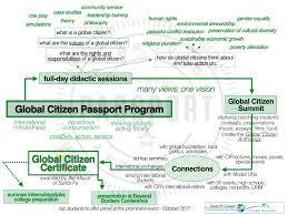 global citizen passport program santa fe council on gcpp diagram v2b jpeg 007