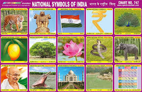 Anthem Chart National Symbols Of India Chart National Symbols National